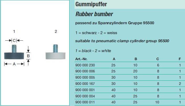 упор для превмоцилиндра, прижим для превмоцилиндра, резиновый буфер - упор, буфер резиновый с резьбой, упор резиновый с резьбой, резина для прижима профиля, упор заготовки на станке, прижимы Wemaro, упоры Wemaro