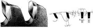 TF-трапециевидный-плоский зуб