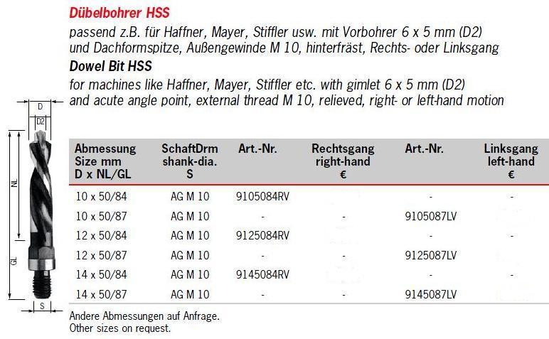 однозаходное сверло для сверления отверстий под ручку в ПВХ профиле, сверла DRESS, сверление отверстий под ручку, сверла под ручку, сверла для копира, сверла с резьбой М10, сверла для FIMTEC, сверла для ELUMATEC, сверла для Haffner