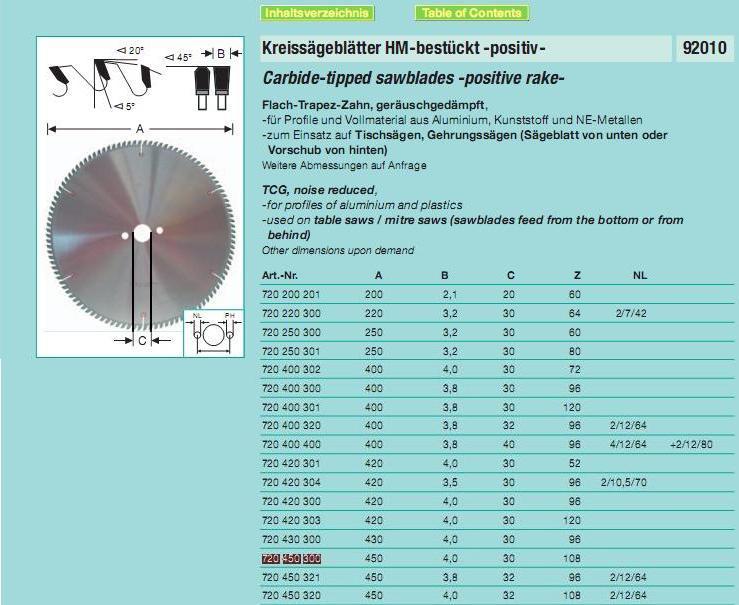 пильный диск по алюминию, пильный диск по пластику, пильные диски для алюминия, пильные диски для ПВХ, пильные диски Wemaro
